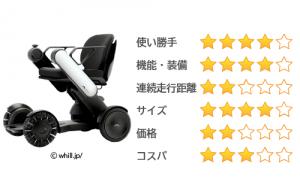 電動車いす WHILL Model C