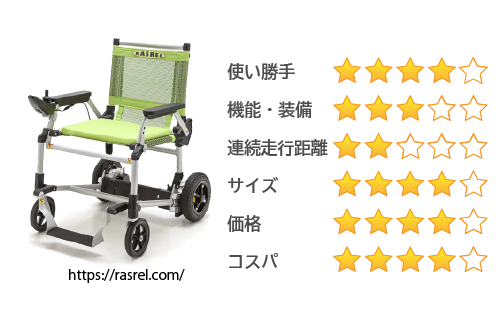 電動車椅子ラスレル
