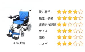 ケアテックジャパン ハピネスムーブS